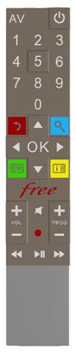 VIDEO : la Télécommande de la Freebox V6 utilise une sorte de Wi-fi ...