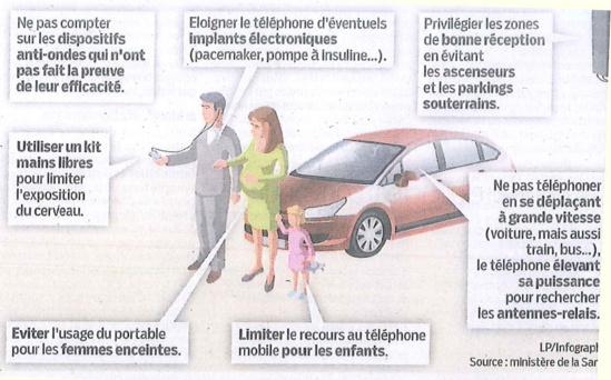 """""""Nouvelle alerte contre les ondes"""" - Le Parisien - 08/01/2013"""