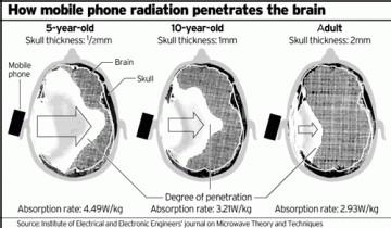 CRIIREM : 'Téléphone mobile pour les enfants : une idée cadeau à proscrire pour les moins de 15 ans !'